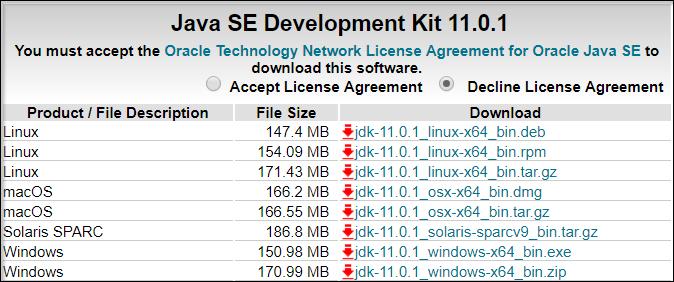 Java SE Development Kit 11- Selenium Installation-Edureka