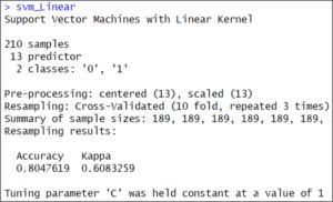 SVM linear output - Support Vector Machine In R - Edureka