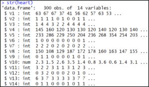 Structure of Data set - Support Vector Machine In R - Edureka