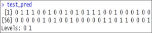 Test pred output - Support Vector Machine In R - Edureka