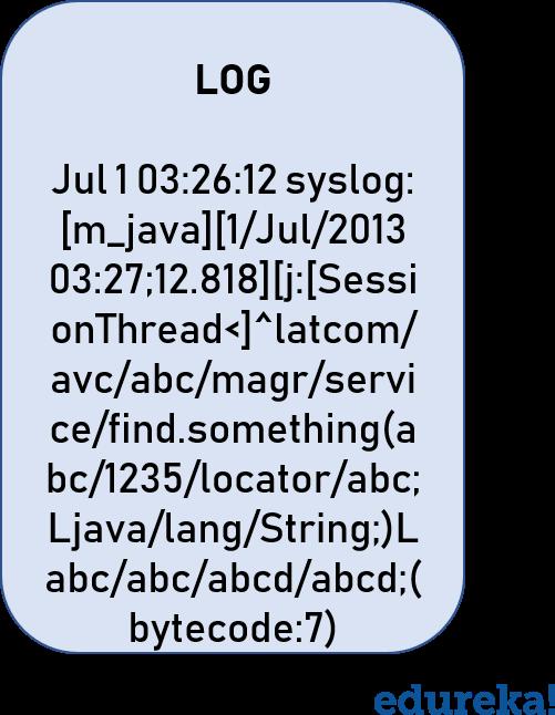file log - Python regex - Edureka
