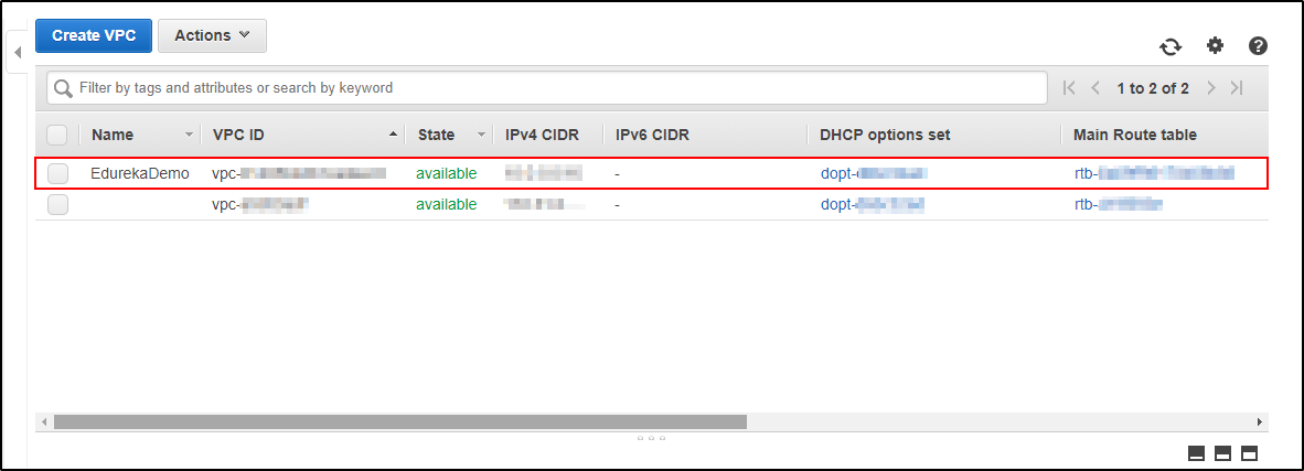 Create VPC-Amazon VPC Tutorial-Edureka
