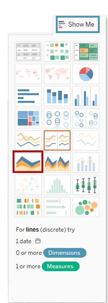 Tableau Charts | How & When To Use Different Tableau Charts
