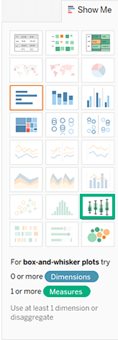 Box Plot - Tableau Charts - Edureka