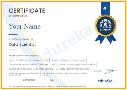 Data Scientist Masters Certificate - How To Learn Data Science - Edureka