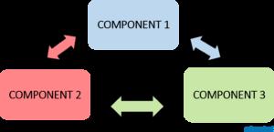 Types of Software Testing   The Complete List   Edureka
