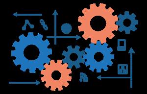 system & integration-software-testing-life-cycle - edureka