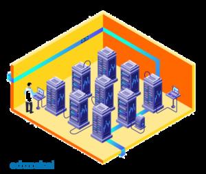 clustering - what is software testing - edureka