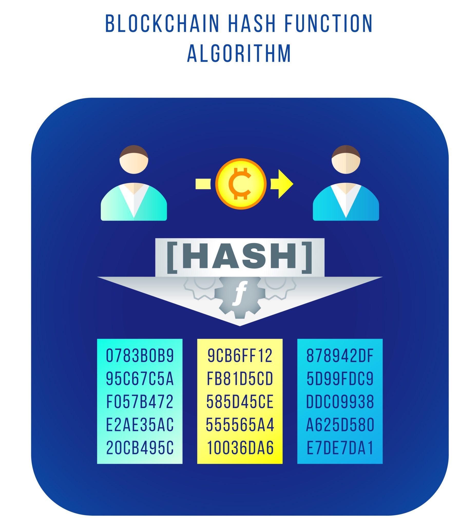 Hashing - Blockchain Security - Edureka