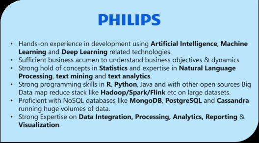 Building A Data Scientist Resume - Jobs, Salary & Skills | Edureka