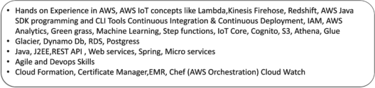 IBM Job Description - AWS Resume - Edureka