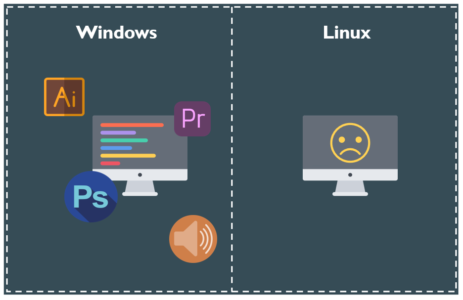 Linux vs Windows - Compatibility