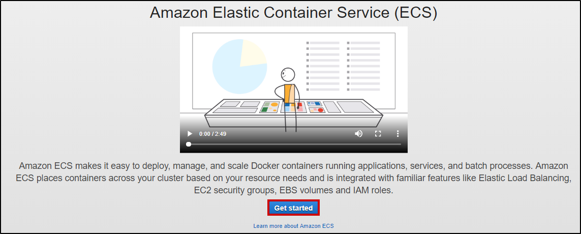 2 - Amazon ECS - Edureka