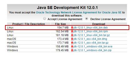 如何在Ubuntu 18.04上安装Java/JDK