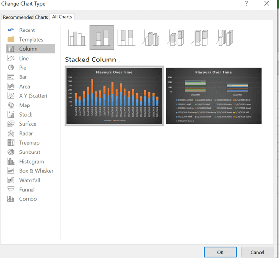 Excel Charts | Advanced Data Visualization using MS Excel | Edureka