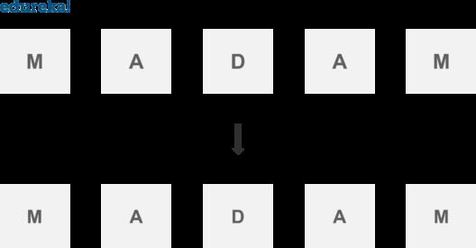 palindrome-python programs-edureka