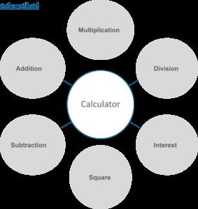 calculator-python programs-edureka