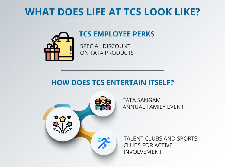 Infographic: A Survival Guide to working at Tata Consultancy