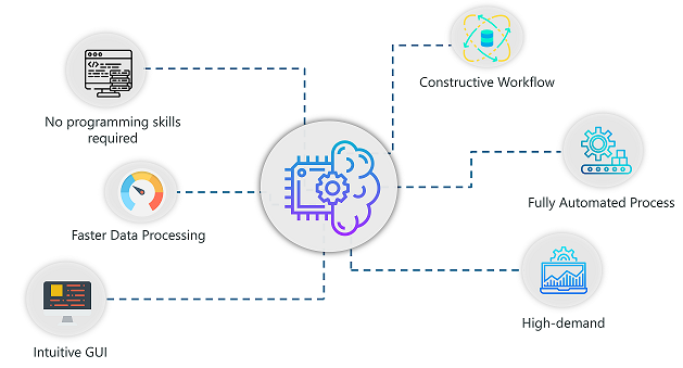 Why Use Tools - Data Science And Machine Learning For Non-programmers - Edureka