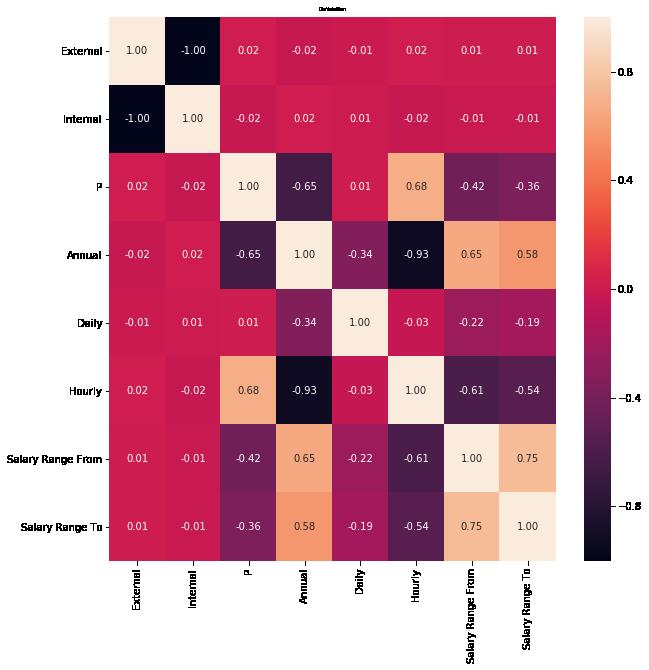 Heatmap in matplotlib