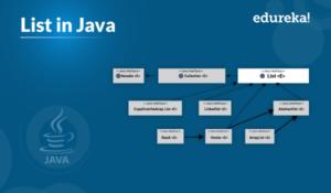 Understanding Java Hashmaps