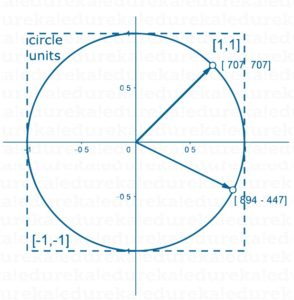 Linear-Algebra-Statistics-for-Machine-Learning