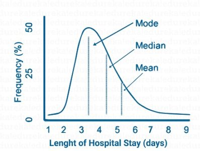 mean-median-mode-statistics-for-machine-learning