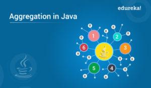 Date Format In Java | Java Simple Date Format | Edureka