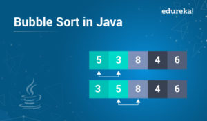 Java Thread | Multithreading In Java | Creating Thread In
