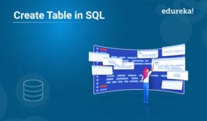 Top SQL Interview Questions You must Prepare For 2019   Edureka