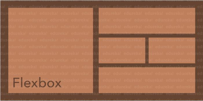 flexbox - css interview questions - edureka-min (1)