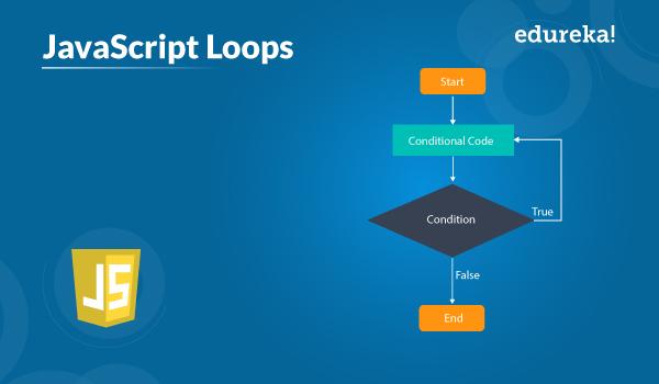 Important JavaScript Loops You Need to Know | Edureka
