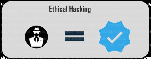 Örnek - Hacking vs Ethical Hacking - Edureka