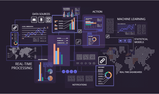 Big Data Analytics - Top 10 trending technologies in 2021 - edureka